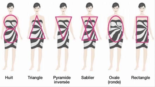أشكال الأجسام الـ6